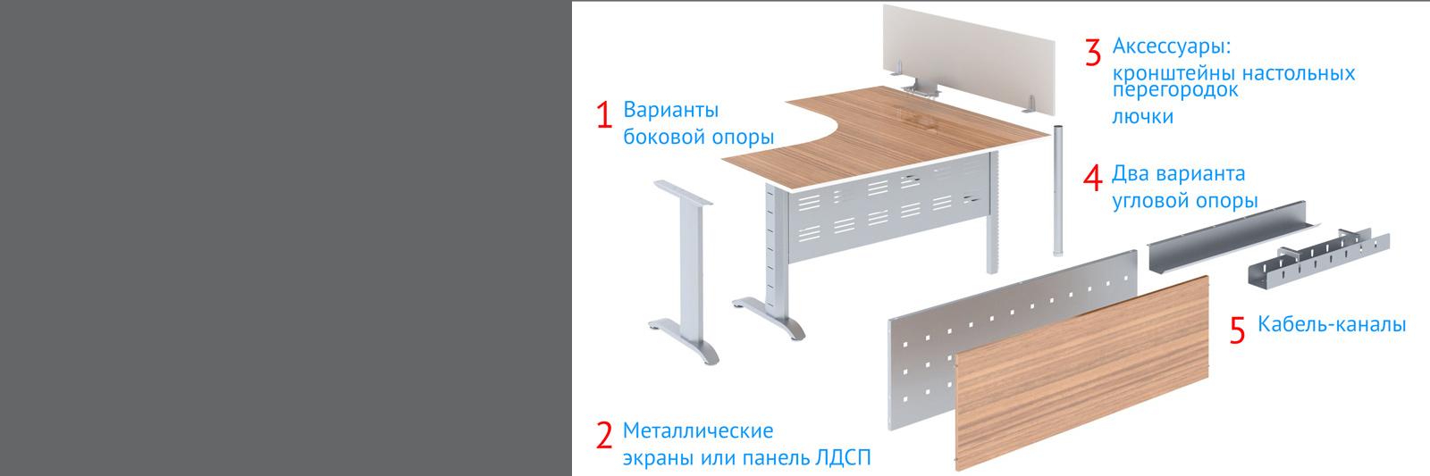 Комплектация столов на металлокаркасе